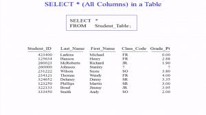 Teradata SQL | Coffing DW