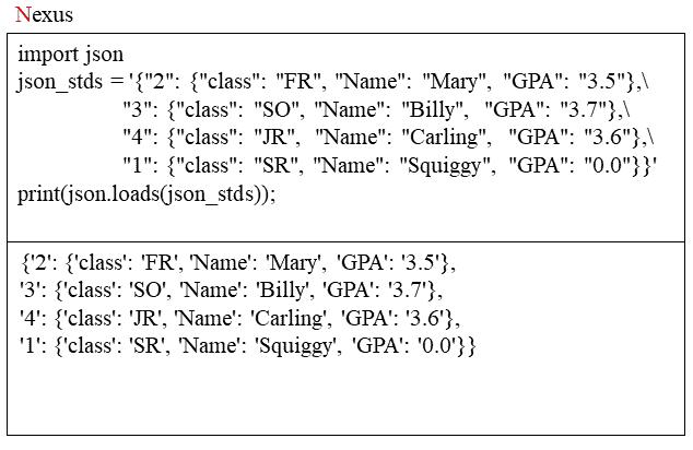 Understanding Advanced Python: Handling JSON Data - Coffing DW